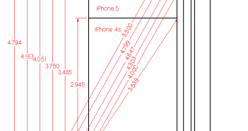 iphone5 size comparison